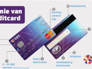 snsbank-creditcard